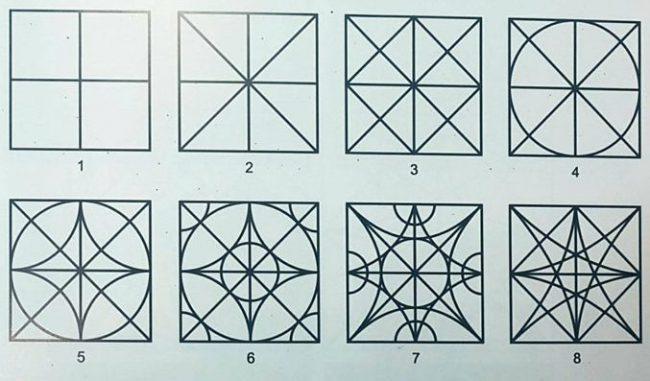 Bài học trang trí hình vuông